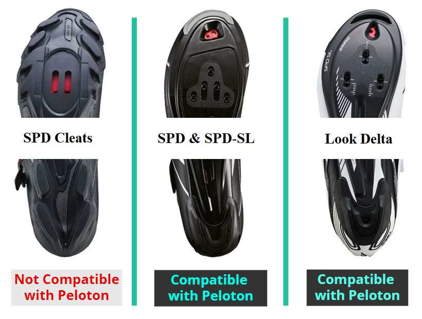 What shoes to buy for the peloton bike